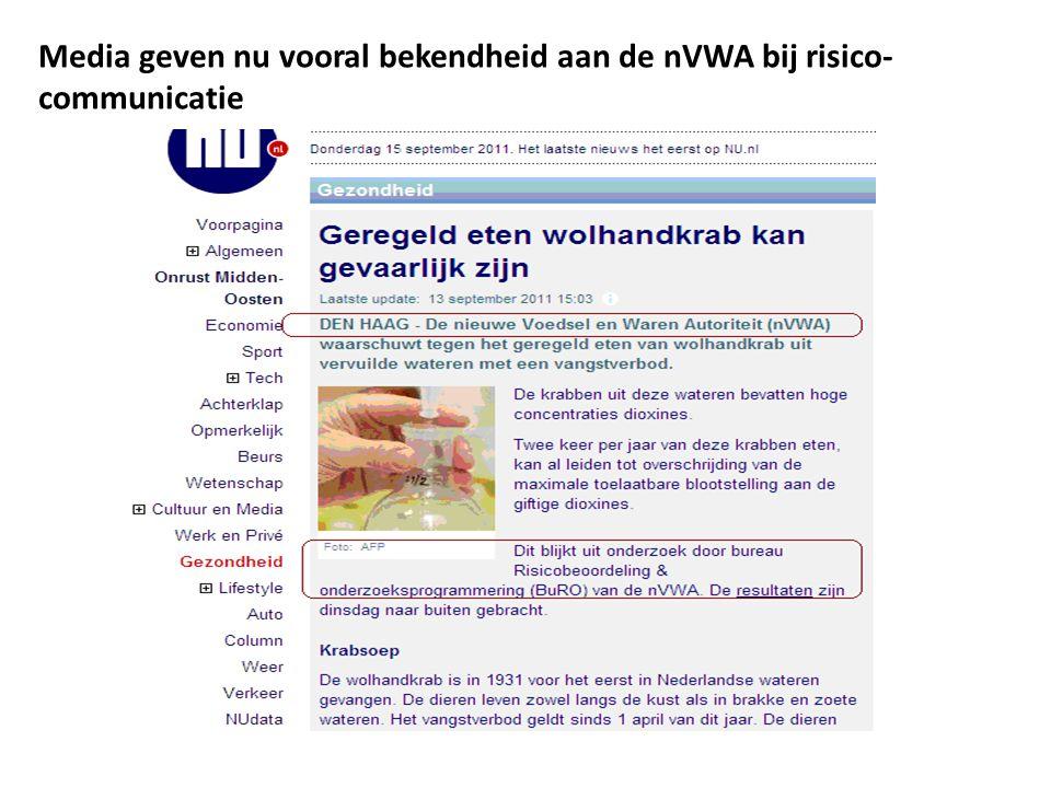 Media geven nu vooral bekendheid aan de nVWA bij risico- communicatie