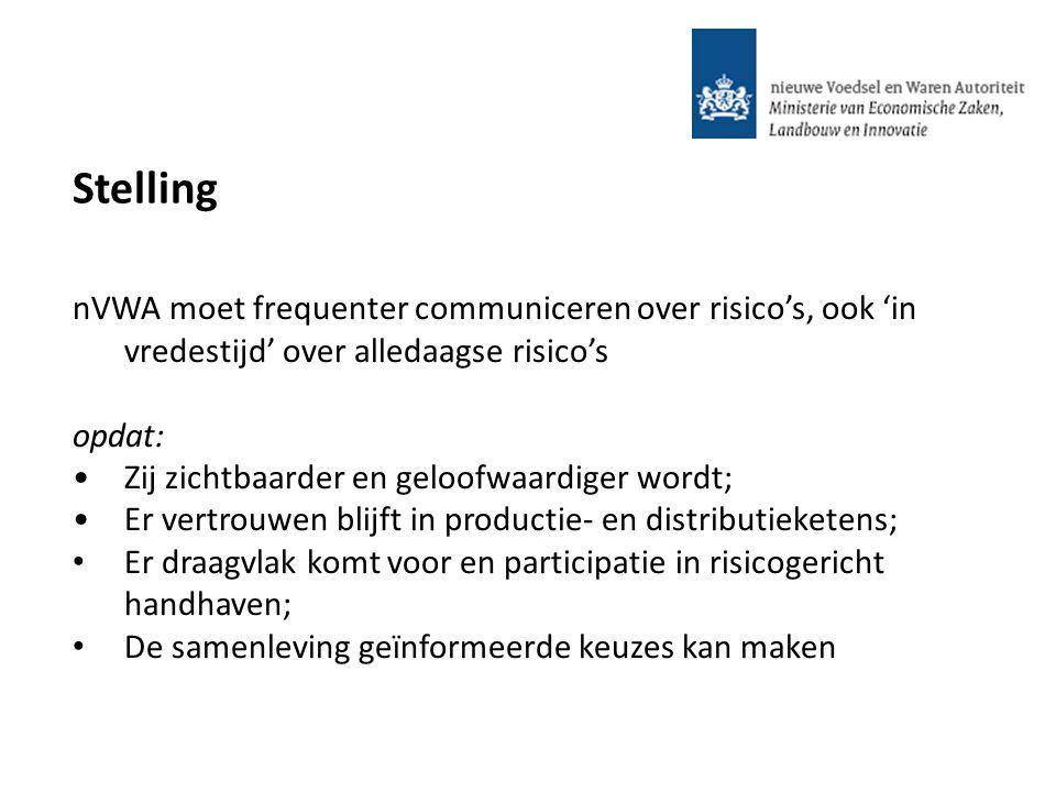 Stelling nVWA moet frequenter communiceren over risico's, ook 'in vredestijd' over alledaagse risico's opdat: Zij zichtbaarder en geloofwaardiger word