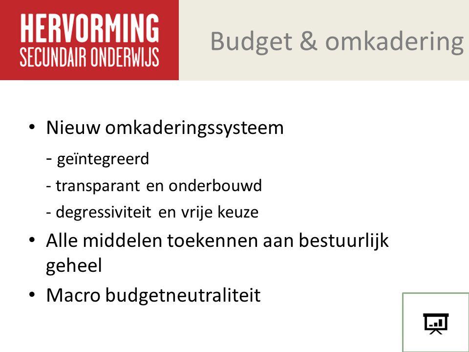 Budget & omkadering Nieuw omkaderingssysteem - geïntegreerd - transparant en onderbouwd - degressiviteit en vrije keuze Alle middelen toekennen aan be