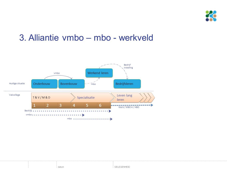 3. Alliantie vmbo – mbo - werkveld Bovenbouw Onderbouw Werkend leren Bedrijfsleren Leven lang leren T & V / M & D Specialisatie mbo 1 1 2 2 3 3 4 4 5