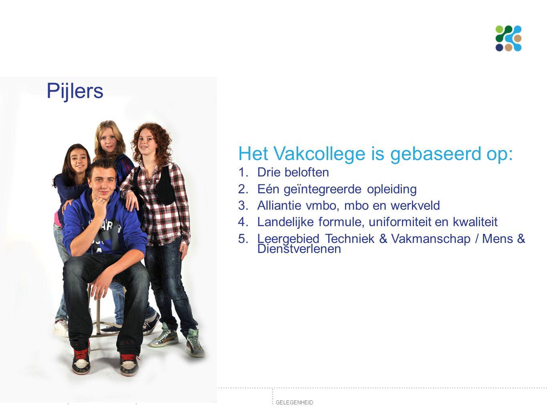 Jongeren Vak, Diploma's + Baan Leren, Praktijk + Carrière Werkgevers Nieuwe generatie Vakmensen Scholen Samen sterk 1.