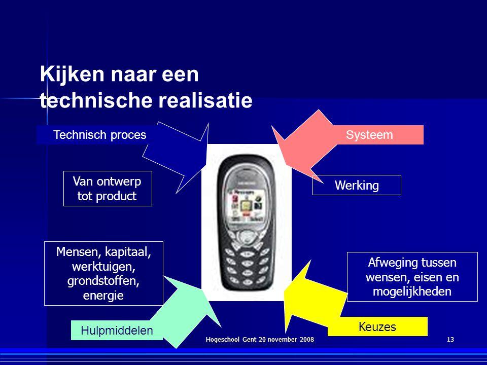 Hogeschool Gent 20 november 200813 Kijken naar een technische realisatie SysteemTechnisch proces Hulpmiddelen Keuzes Van ontwerp tot product Werking M