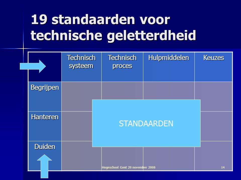 Hogeschool Gent 20 november 200814 19 standaarden voor technische geletterdheid Technisch systeem Technisch proces HulpmiddelenKeuzes Begrijpen Hanter