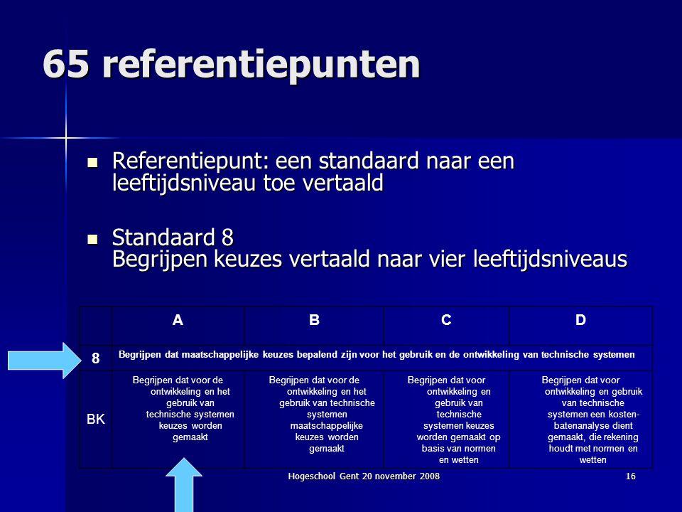 Hogeschool Gent 20 november 200816 65 referentiepunten Referentiepunt: een standaard naar een leeftijdsniveau toe vertaald Referentiepunt: een standaa