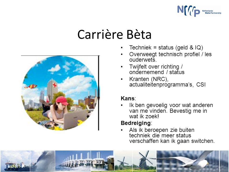 Carrière Bèta Techniek = status (geld & IQ) Overweegt technisch profiel / les ouderwets. Twijfelt over richting / ondernemend / status Kranten (NRC),
