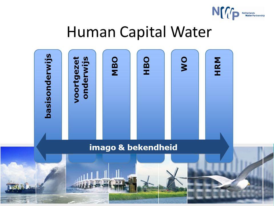 basisonderwijs v oortgezet onderwijs MBO HBO WO HRM Human Capital Water imago & bekendheid
