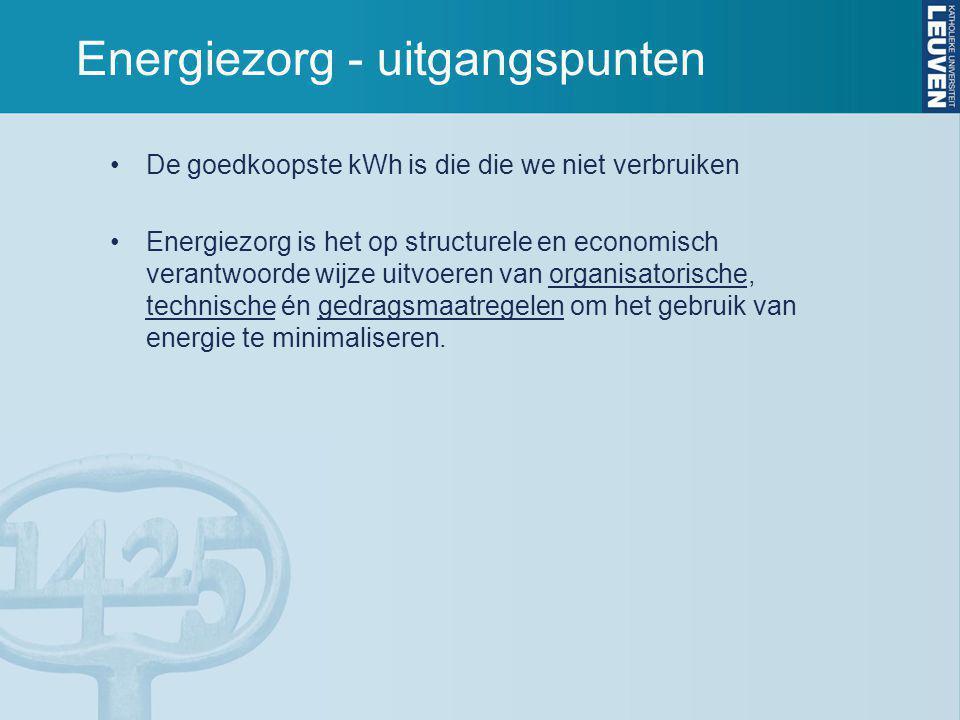 De goedkoopste kWh is die die we niet verbruiken Energiezorg is het op structurele en economisch verantwoorde wijze uitvoeren van organisatorische, technische én gedragsmaatregelen om het gebruik van energie te minimaliseren.
