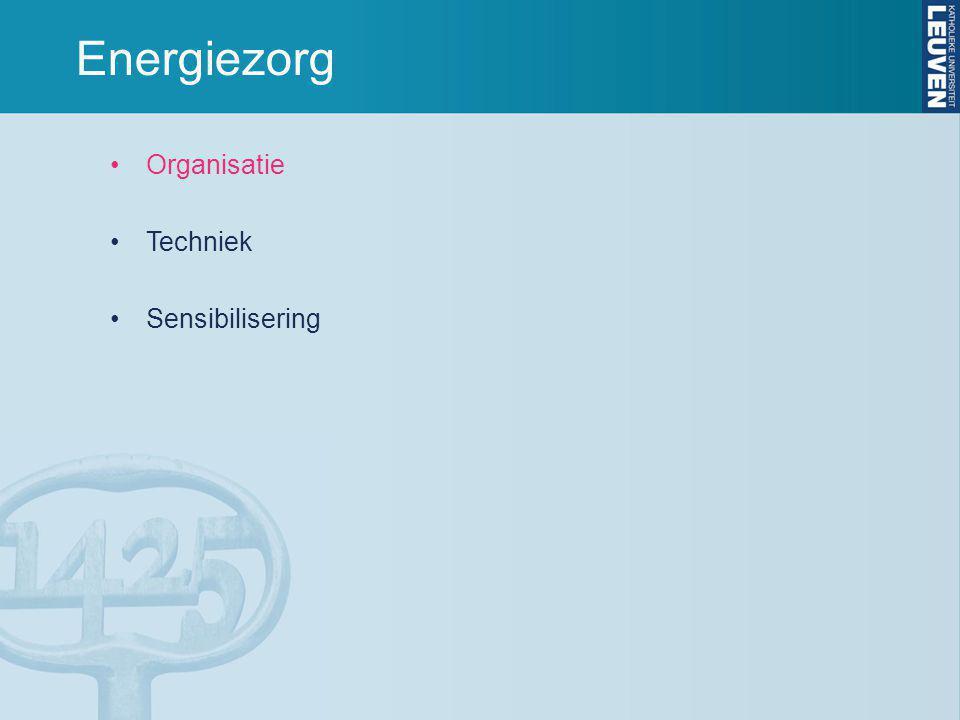Energiezorg Organisatie Techniek Sensibilisering