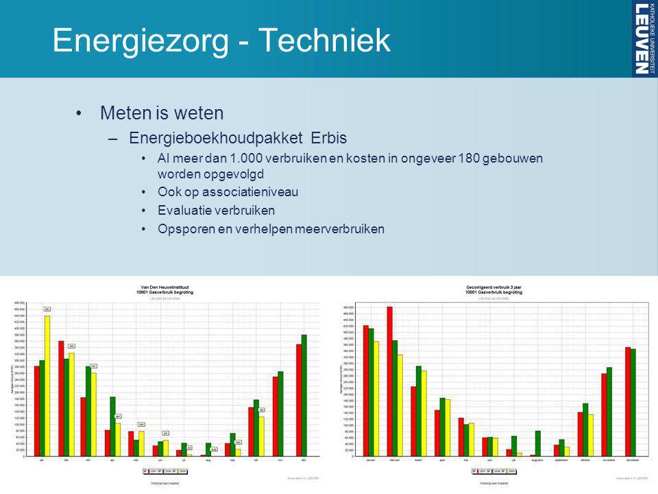 Energiezorg - Techniek Meten is weten –Energieboekhoudpakket Erbis Al meer dan 1.000 verbruiken en kosten in ongeveer 180 gebouwen worden opgevolgd Ook op associatieniveau Evaluatie verbruiken Opsporen en verhelpen meerverbruiken
