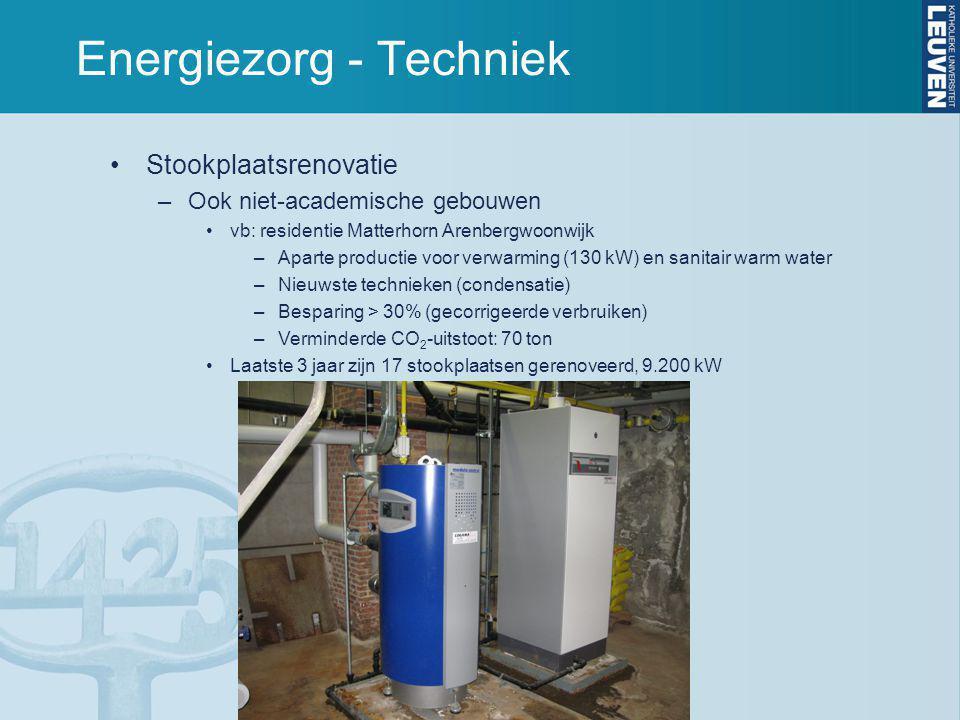 Energiezorg - Techniek Stookplaatsrenovatie –Ook niet-academische gebouwen vb: residentie Matterhorn Arenbergwoonwijk –Aparte productie voor verwarming (130 kW) en sanitair warm water –Nieuwste technieken (condensatie) –Besparing > 30% (gecorrigeerde verbruiken) –Verminderde CO 2 -uitstoot: 70 ton Laatste 3 jaar zijn 17 stookplaatsen gerenoveerd, 9.200 kW
