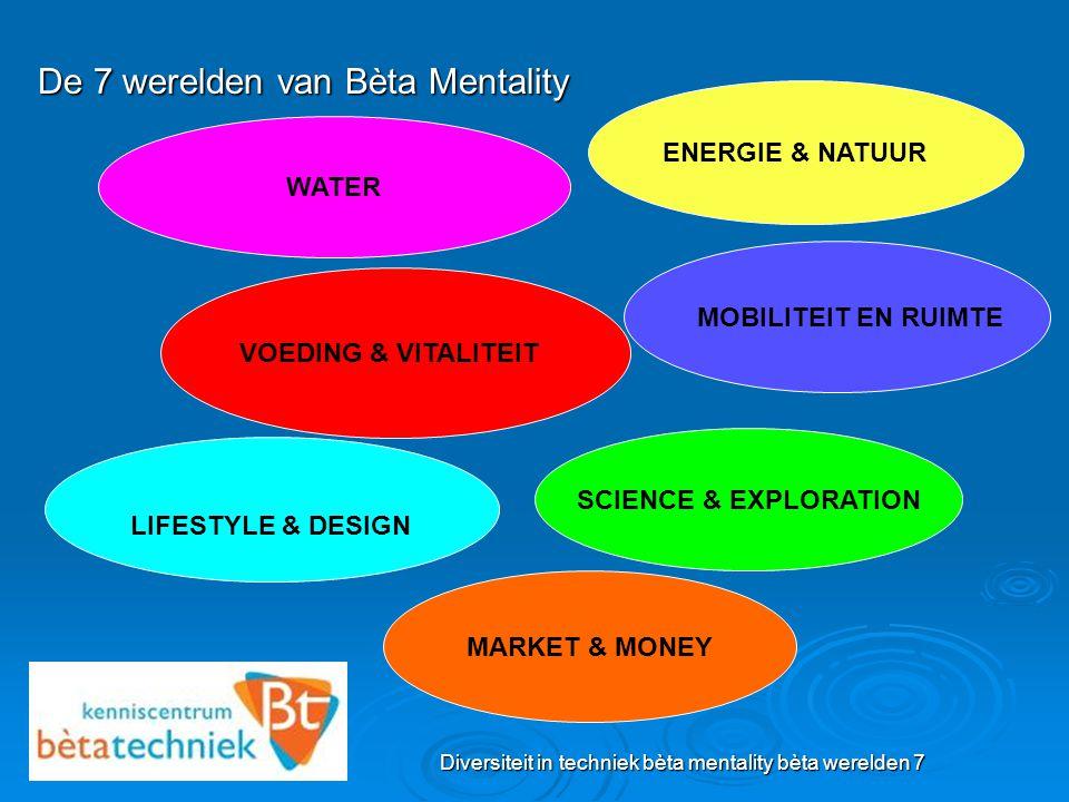 Diversiteit in techniek bèta mentality bèta werelden 7 De 7 werelden van Bèta Mentality MARKET & MONEY WATER MOBILITEIT EN RUIMTE LIFESTYLE & DESIGN V
