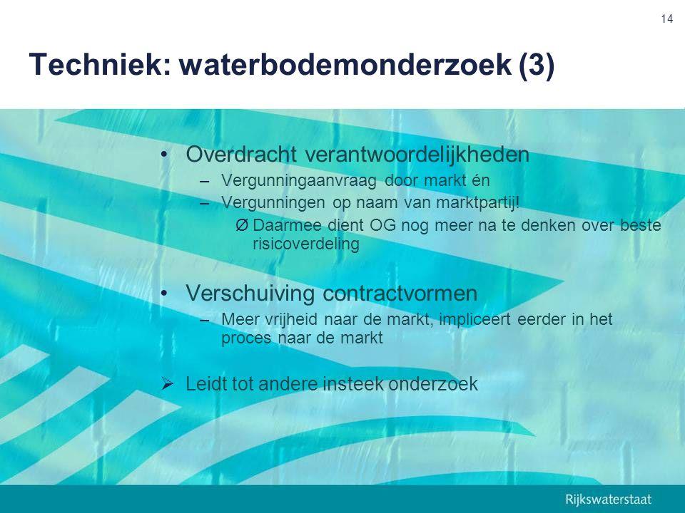 Techniek: waterbodemonderzoek (3) Overdracht verantwoordelijkheden –Vergunningaanvraag door markt én –Vergunningen op naam van marktpartij.