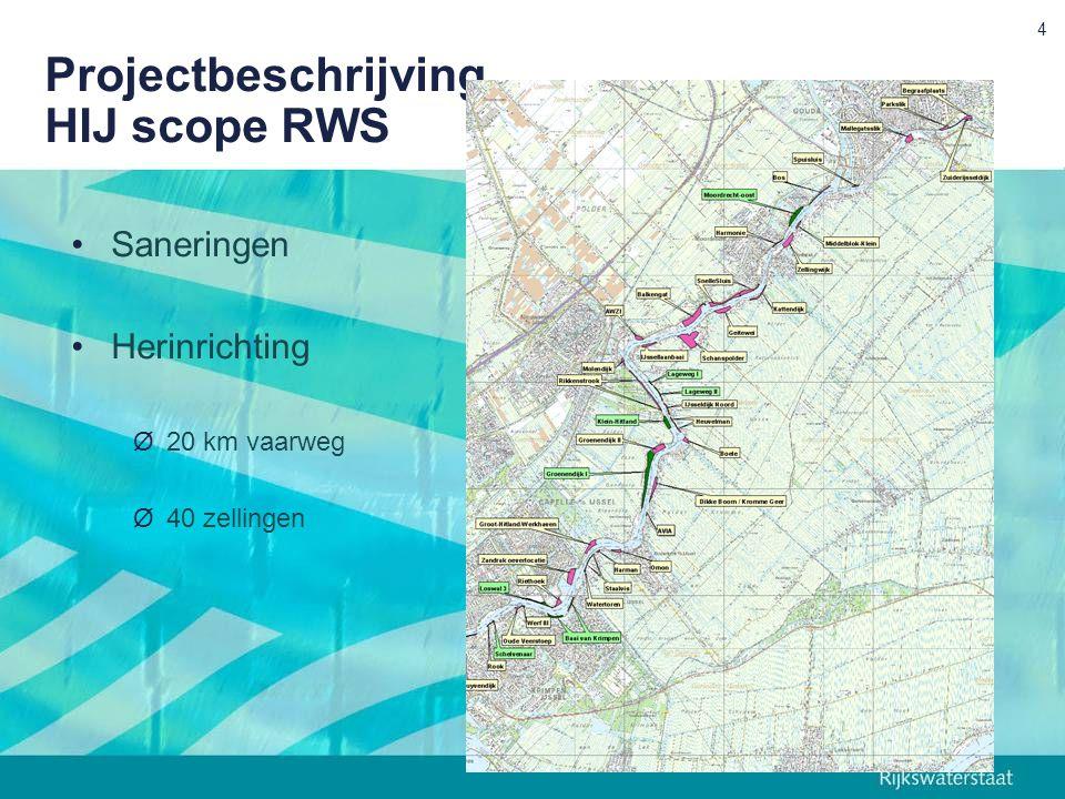 Historie project (1) RWS –Resultaatsverplichting saneren –Inspanningsverplichting herinrichting zellingen 1998 - 2004 –Planvorming –6 zellingen gesaneerd –Vaarweg km 0 –1,5 gesaneerd –Monitoring resultaten 5