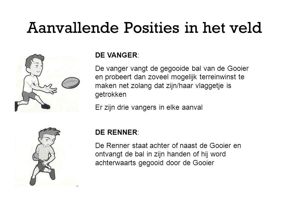 Aanvallende Posities in het veld DE VANGER: De vanger vangt de gegooide bal van de Gooier en probeert dan zoveel mogelijk terreinwinst te maken net zo