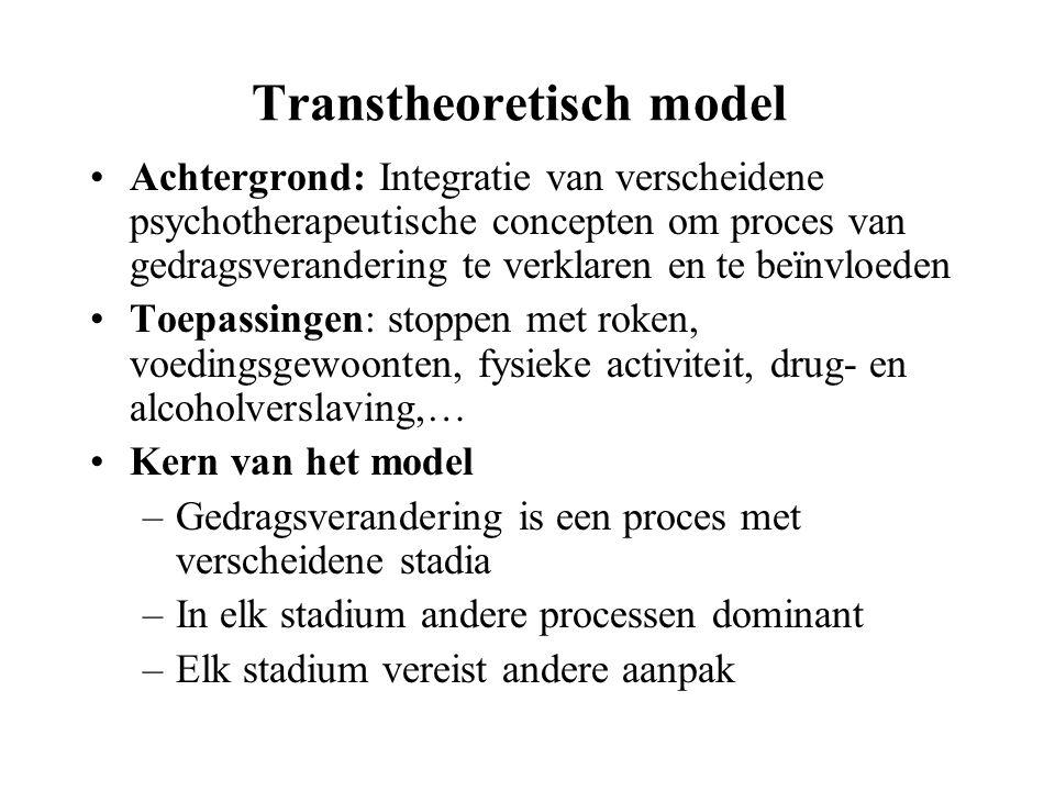 Transtheoretisch model Achtergrond: Integratie van verscheidene psychotherapeutische concepten om proces van gedragsverandering te verklaren en te beï