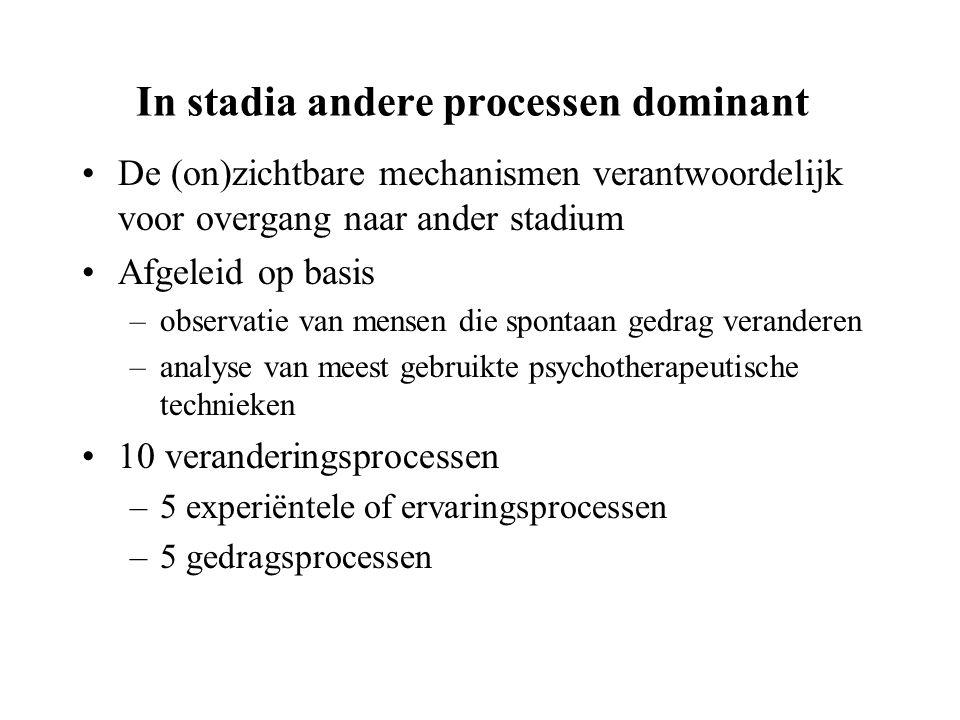 In stadia andere processen dominant De (on)zichtbare mechanismen verantwoordelijk voor overgang naar ander stadium Afgeleid op basis –observatie van m
