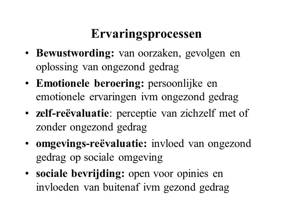 Ervaringsprocessen Bewustwording: van oorzaken, gevolgen en oplossing van ongezond gedrag Emotionele beroering: persoonlijke en emotionele ervaringen