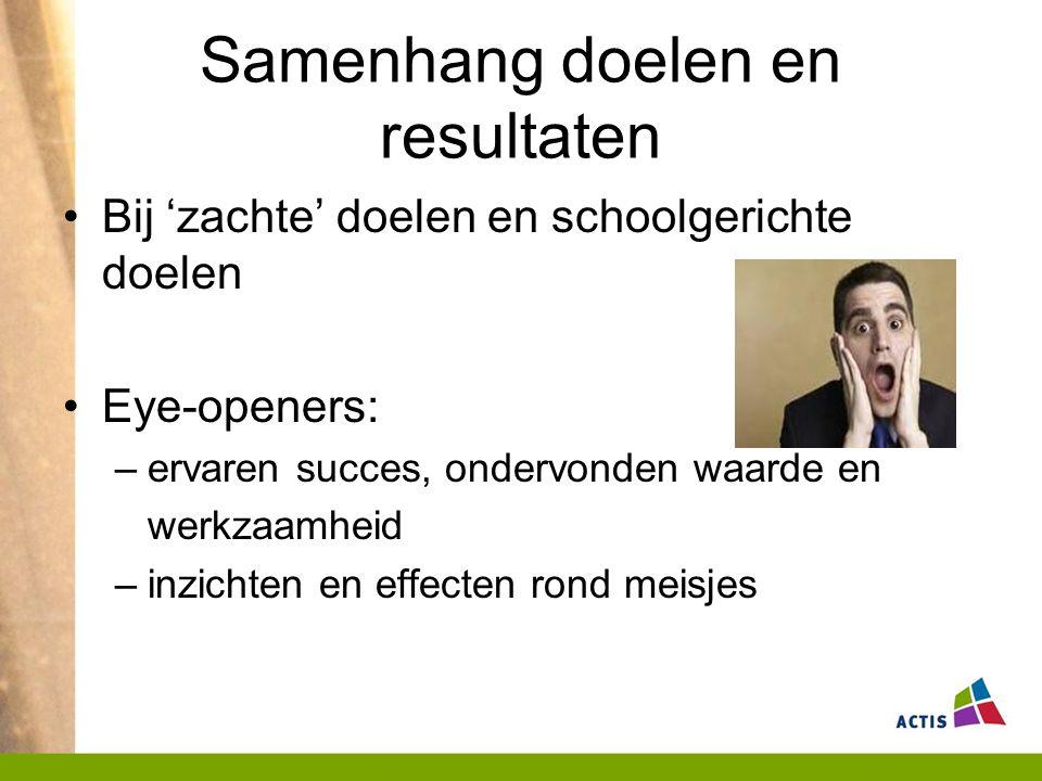 Samenhang doelen en resultaten Bij 'zachte' doelen en schoolgerichte doelen Eye-openers: –ervaren succes, ondervonden waarde en werkzaamheid –inzichten en effecten rond meisjes