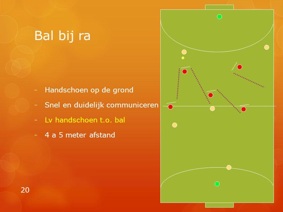 Bal bij ra -Handschoen op de grond -Snel en duidelijk communiceren -Lv handschoen t.o. bal -4 a 5 meter afstand 20