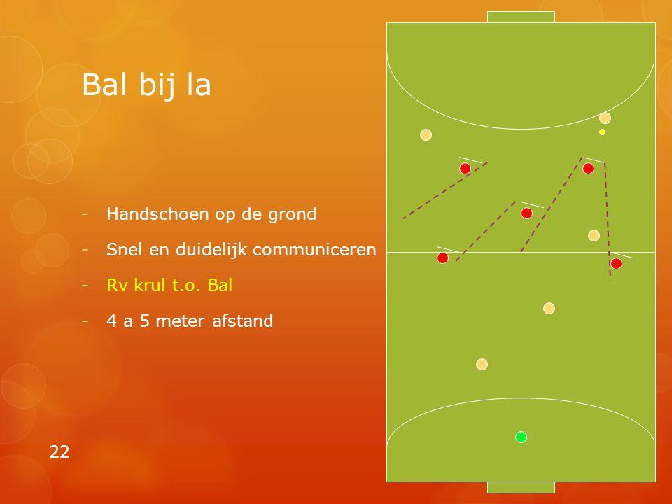 Bal bij la -Handschoen op de grond -Snel en duidelijk communiceren -Rv krul t.o. Bal -4 a 5 meter afstand 22