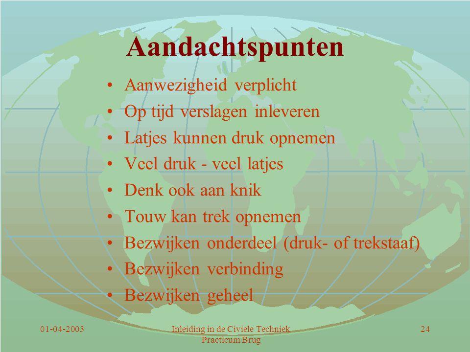 01-04-2003Inleiding in de Civiele Techniek Practicum Brug 24 Aandachtspunten Aanwezigheid verplicht Op tijd verslagen inleveren Latjes kunnen druk opn