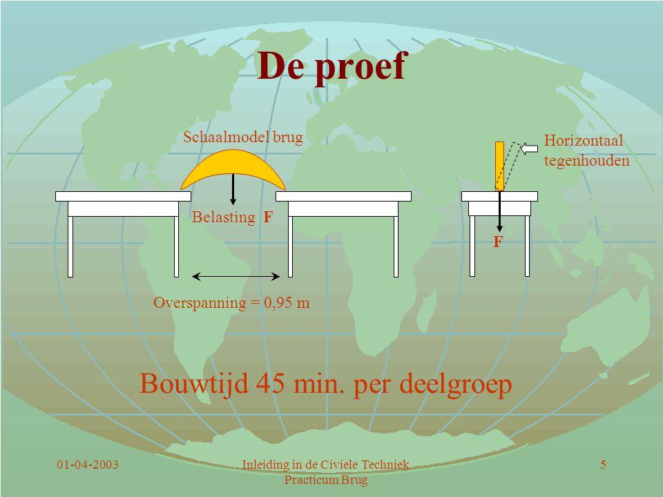 01-04-2003Inleiding in de Civiele Techniek Practicum Brug 5 De proef Bouwtijd 45 min. per deelgroep F Horizontaal tegenhouden Overspanning = 0,95 m Be