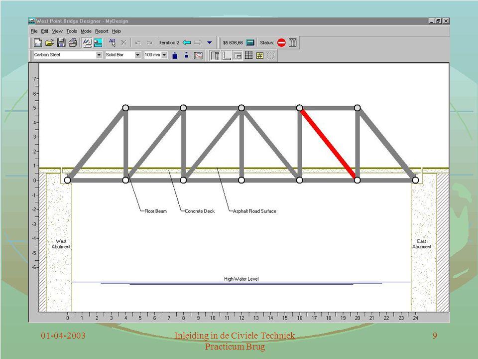 01-04-2003Inleiding in de Civiele Techniek Practicum Brug 10