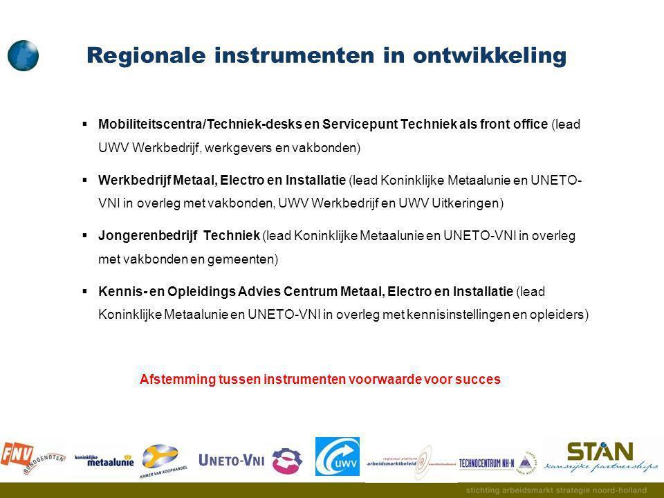  Mobiliteitscentra/Techniek-desks en Servicepunt Techniek als front office (lead UWV Werkbedrijf, werkgevers en vakbonden)  Werkbedrijf Metaal, Elec