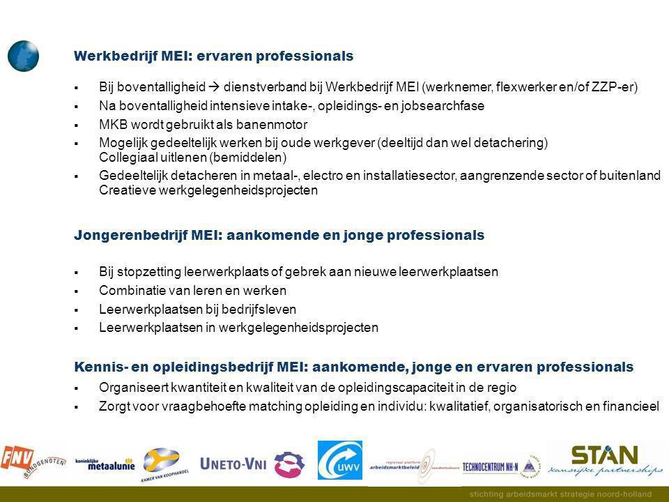 Werkbedrijf MEI: ervaren professionals  Bij boventalligheid  dienstverband bij Werkbedrijf MEI (werknemer, flexwerker en/of ZZP-er)  Na boventallig