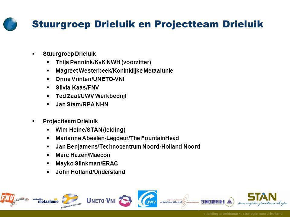  Stuurgroep Drieluik  Thijs Pennink/KvK NWH (voorzitter)  Magreet Westerbeek/Koninklijke Metaalunie  Onne Vrinten/UNETO-VNI  Silvia Kaas/FNV  Te
