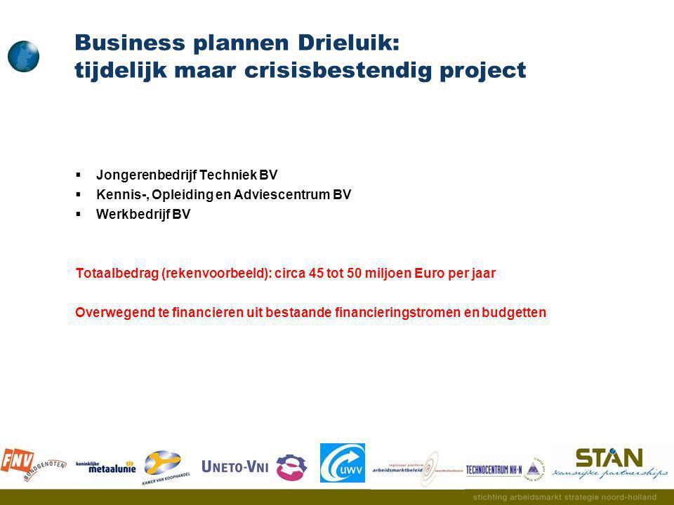  Jongerenbedrijf Techniek BV  Kennis-, Opleiding en Adviescentrum BV  Werkbedrijf BV Totaalbedrag (rekenvoorbeeld): circa 45 tot 50 miljoen Euro pe