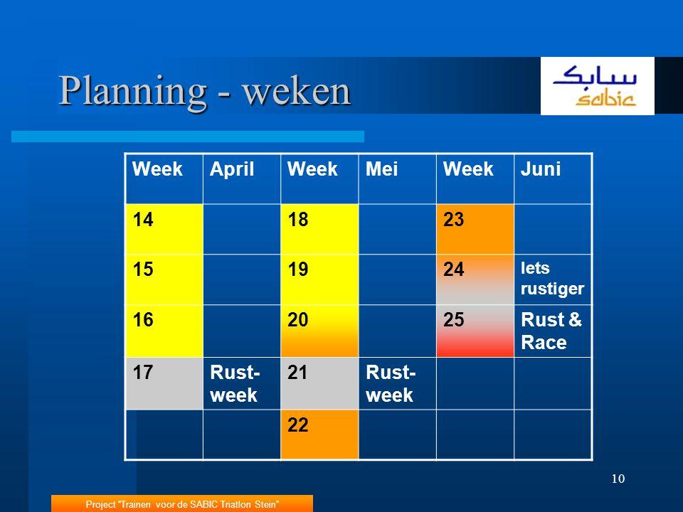 "Project ""Trainen voor de SABIC Triatlon Stein"" 10 Planning - weken WeekAprilWeekMeiWeekJuni 141823 151924 Iets rustiger 162025Rust & Race 17Rust- week"
