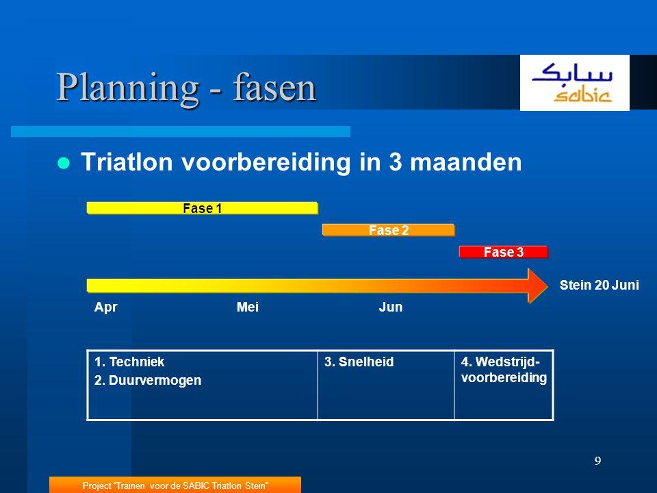 "Project ""Trainen voor de SABIC Triatlon Stein"" 9 Planning - fasen Triatlon voorbereiding in 3 maanden AprMeiJun Stein 20 Juni Fase 1 Fase 2 Fase 3 1."