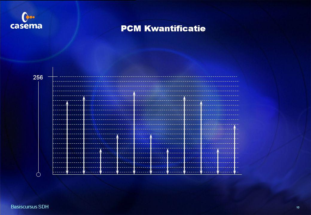 10 Basiscursus SDH 256 PCM Kwantificatie