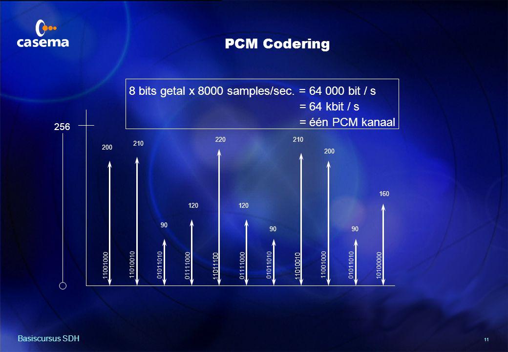 11 Basiscursus SDH 256 11001000 1101001011001000 1101110011010010 01011010 01111000 01011010 10100000 200 210 90 120 220 120 90 210 200 90 160 8 bits getal x 8000 samples/sec.