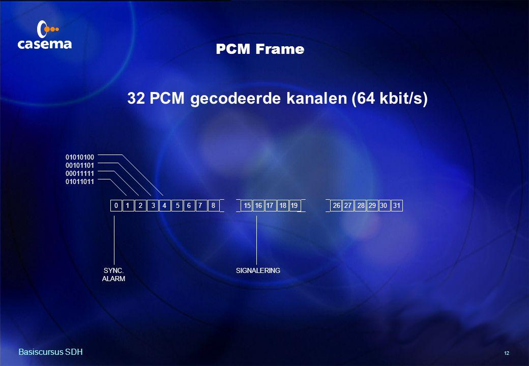 12 Basiscursus SDH 32 PCM gecodeerde kanalen (64 kbit/s) 0 1 2 3 4 5 6 7 8 15 16 17 18 19 26 27 28 29 30 31 01010100 00101101 00011111 01011011 SYNC.