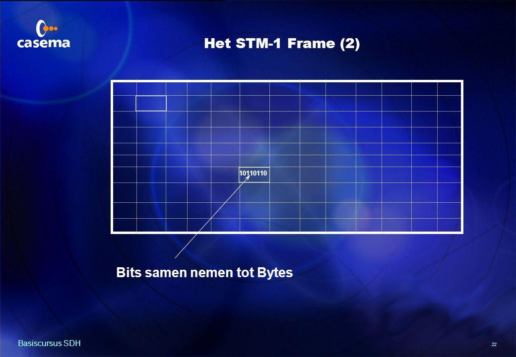 22 Basiscursus SDH Bits samen nemen tot Bytes 10110110 Het STM-1 Frame (2)