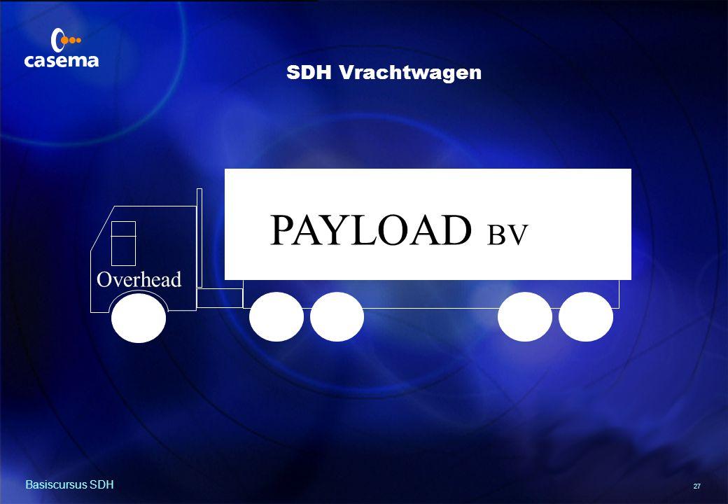 27 Basiscursus SDH PAYLOAD BV Overhead SDH Vrachtwagen