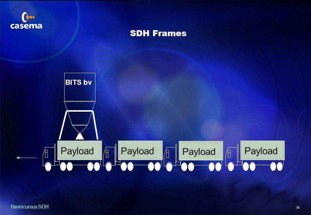 28 Basiscursus SDH BITS bv Payload SDH Frames