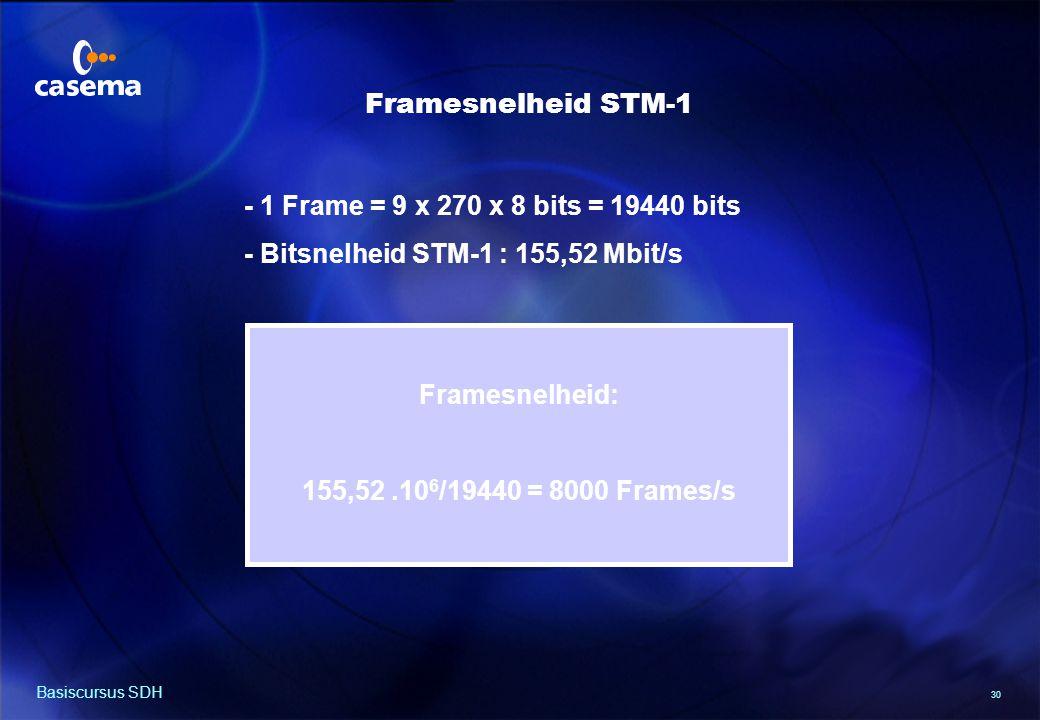 30 Basiscursus SDH - 1 Frame = 9 x 270 x 8 bits = 19440 bits - Bitsnelheid STM-1 : 155,52 Mbit/s Framesnelheid: 155,52.10 6 /19440 = 8000 Frames/s Framesnelheid STM-1