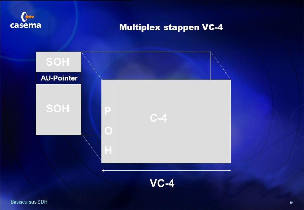 39 Basiscursus SDH C-4 VC-4 POHPOH AU-Pointer SOH Multiplex stappen VC-4