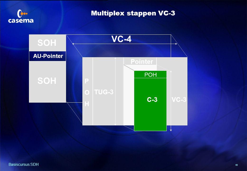 40 Basiscursus SDH VC-4 POH POHPOH AU-Pointer SOH POH Pointer VC-3 TUG-3 C-3 Multiplex stappen VC-3