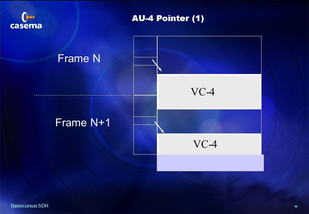 48 Basiscursus SDH VC-4 Frame N Frame N+1 AU-4 Pointer (1)