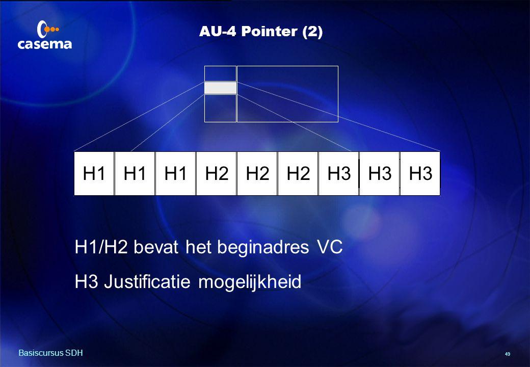 49 Basiscursus SDH H1H2 H3 H2 H3 H1 H3 H1H3 H1/H2 bevat het beginadres VC H3 Justificatie mogelijkheid AU-4 Pointer (2)