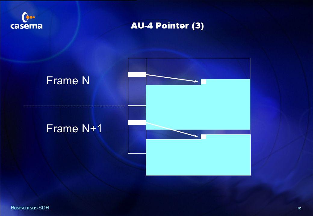 50 Basiscursus SDH J1 Frame N Frame N+1 AU-4 Pointer (3)