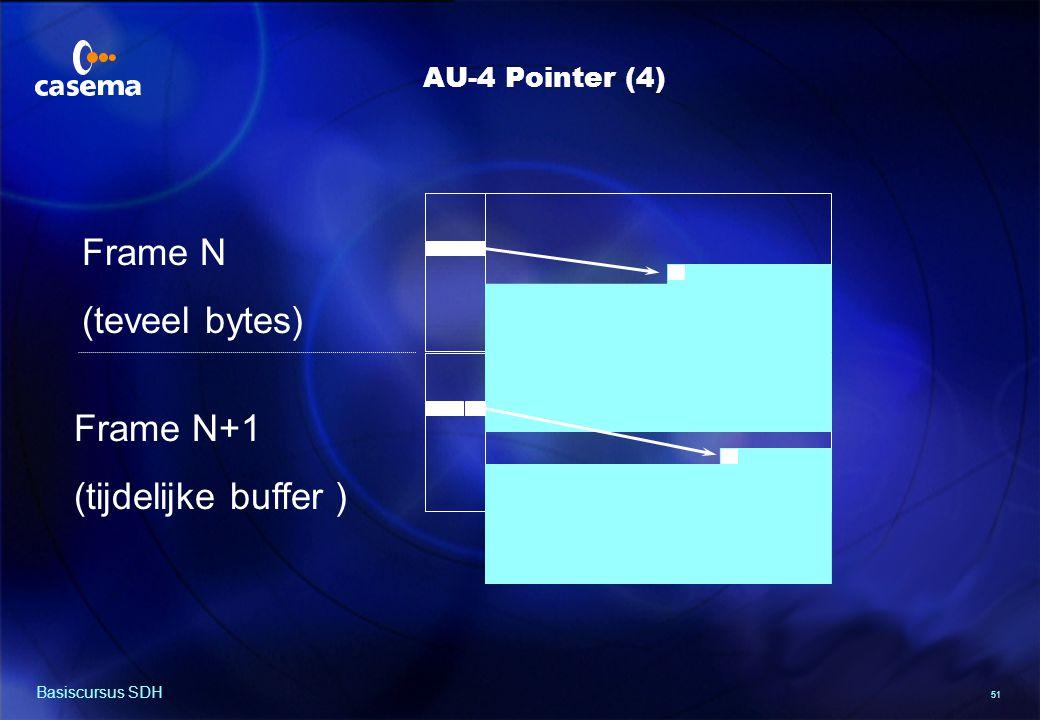 51 Basiscursus SDH J1 Frame N (teveel bytes) Frame N+1 (tijdelijke buffer ) AU-4 Pointer (4)