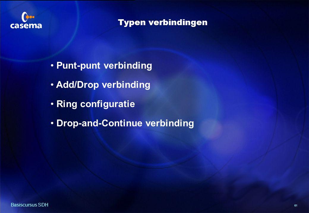 61 Basiscursus SDH Punt-punt verbinding Add/Drop verbinding Ring configuratie Drop-and-Continue verbinding Typen verbindingen
