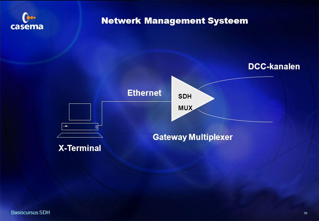 70 Basiscursus SDH Gateway Multiplexer X-Terminal SDH MUX DCC-kanalen Ethernet Netwerk Management Systeem