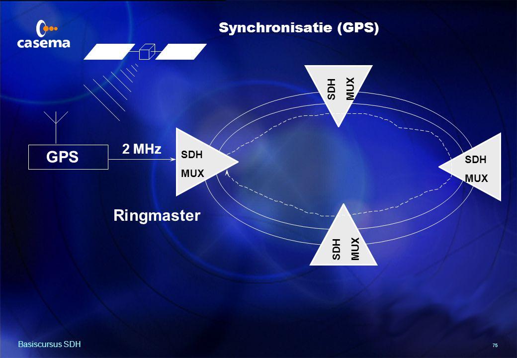 75 Basiscursus SDH SDH MUX GPS 2 MHz SDH MUX SDH MUX SDH MUX Ringmaster Synchronisatie (GPS)