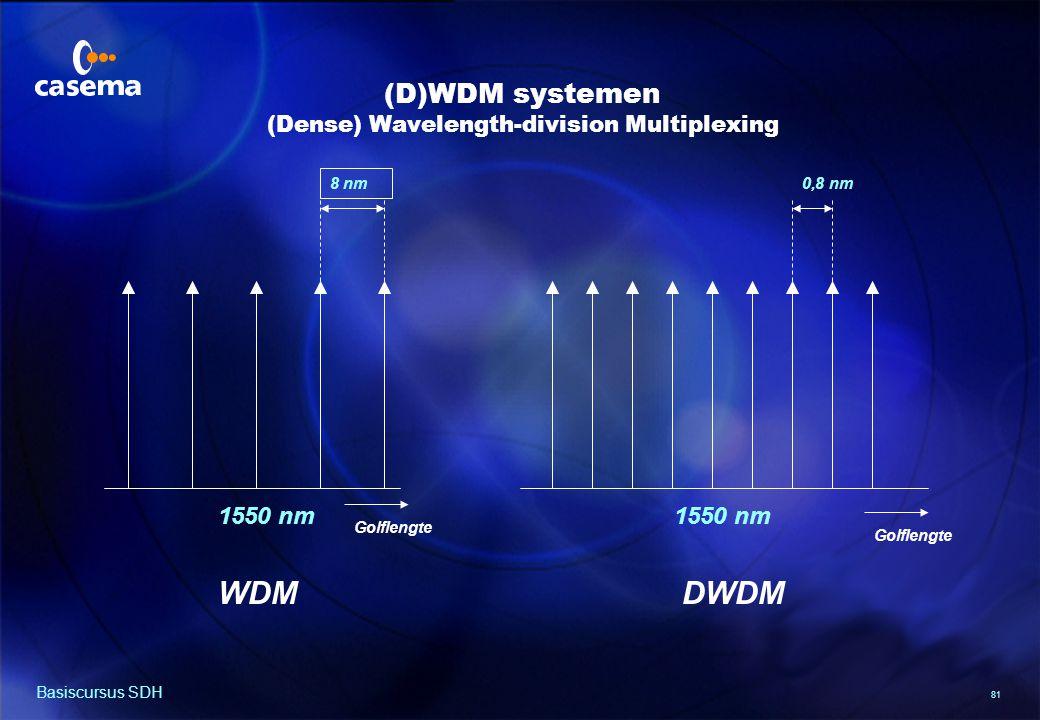 81 Basiscursus SDH (D)WDM systemen (Dense) Wavelength-division Multiplexing 1550 nm 8 nm WDM 1550 nm 0,8 nm DWDM Golflengte